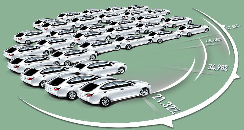 Vectore - Corporate car fleet